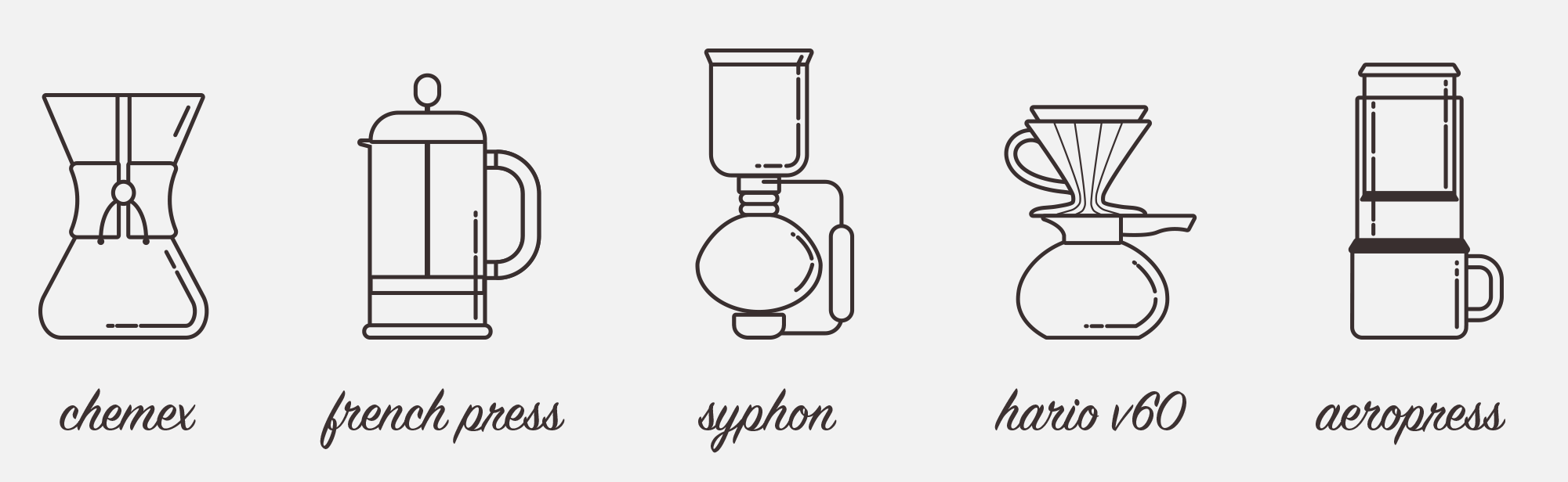 Chemex, French Press, Syphon, Hario V60 e Aeropress